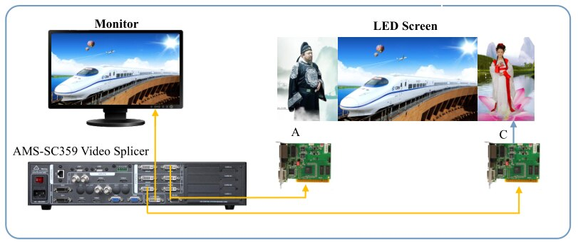 Led Video Splicer AMS-SC359 SDI Optional Multi-Window Video Wall Processor for Stage Rental Event LED Screen Best Choice