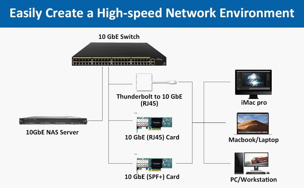 TerraMaster U4-111 10GbE NAS 4-Bay Network Storage Server Enterprise-Class Intel Quad Core 1.5GHz Plex Media Server (Diskless)