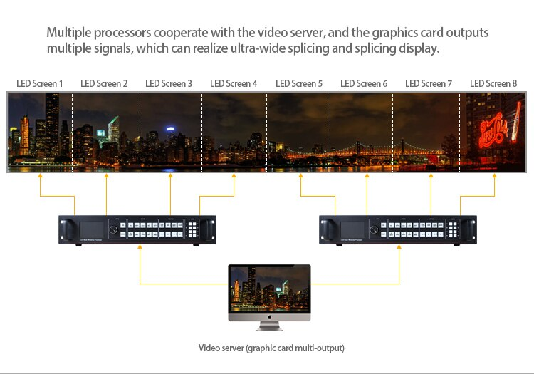 AMS-SC4K 4K*2K input 3840*2160 led video processor with image rotation and mirror function for television studio led Screen