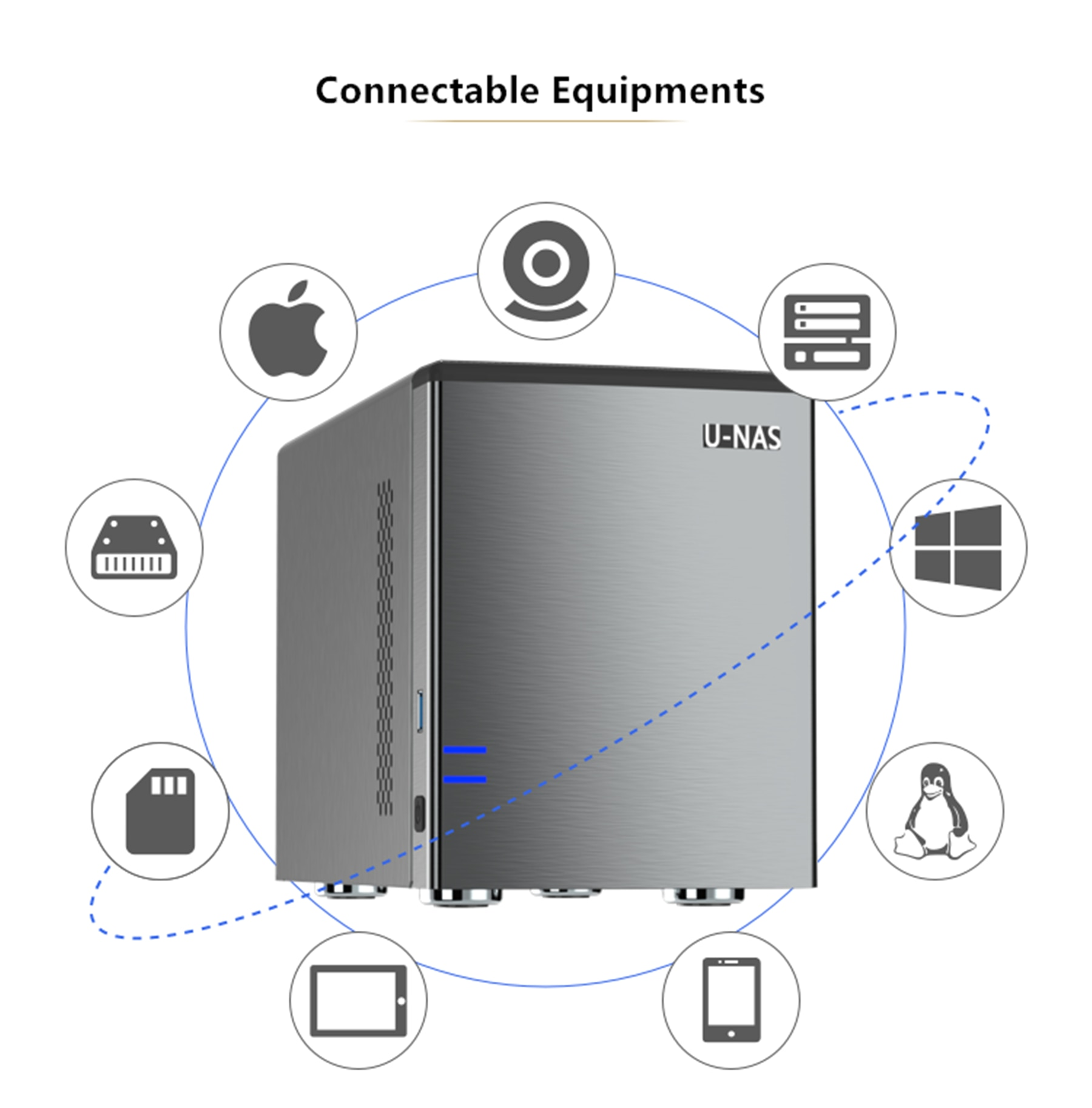 New NAS Server NS-402 4-Bay NFS Network Cloud Storage Disk Station RAID USB3.0 2.5GbE Up To 72 TB Home Personal SOHO